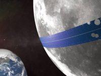 Lunar Solar Ring, foto: Gizmodo